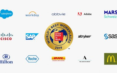 Worlds Best Workplaces 2021